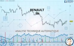 RENAULT - 1H