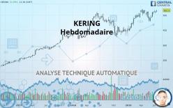 KERING - Weekly