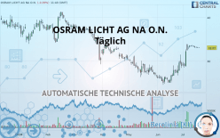 OSRAM LICHT AG NA O.N. - Daily