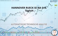 HANNOVER RUECK SE NA O.N. - Daily