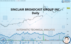 SINCLAIR BROADCAST GROUP INC. - Daily