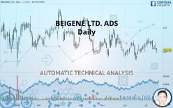 BEIGENE LTD. ADS - Daily
