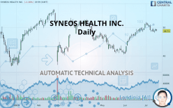 SYNEOS HEALTH INC. - Daily
