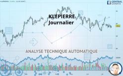 KLEPIERRE - Daily
