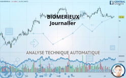 BIOMERIEUX - Daily