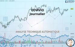COVIVIO - Daily