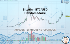 Bitcoin - BTC/USD - 每周