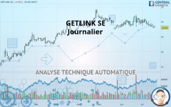 GETLINK SE - Journalier