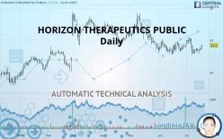 HORIZON THERAPEUTICS PUBLIC - Journalier