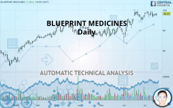BLUEPRINT MEDICINES - Daily