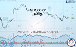SLM CORP. - Journalier
