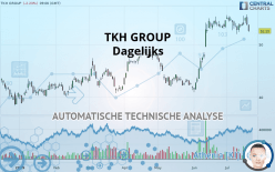TKH GROUP - Daily