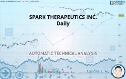 SPARK THERAPEUTICS INC. - Journalier
