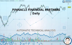 PINNACLE FINANCIAL PARTNERS - Diario