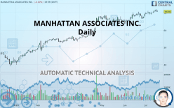MANHATTAN ASSOCIATES INC. - Diario