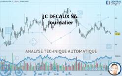 JC DECAUX SA. - Daily