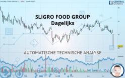 SLIGRO FOOD GROUP - Daily