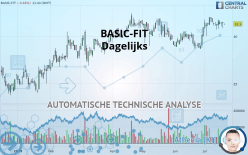 BASIC-FIT - Dagelijks