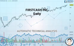 FIRSTCASH INC. - Diario