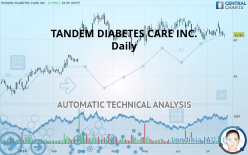 TANDEM DIABETES CARE INC. - Diario