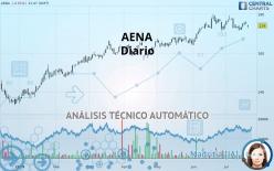 AENA - Diario