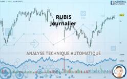 RUBIS - Daily