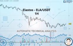 Elastos - ELA/USDT - 1H