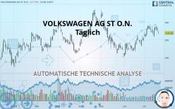 VOLKSWAGEN AG ST O.N. - Täglich