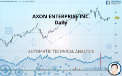 AXON ENTERPRISE INC. - Diario