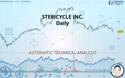 STERICYCLE INC. - Diario