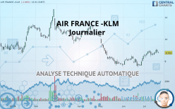 AIR FRANCE -KLM - Journalier