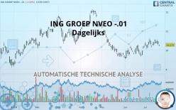 ING GROEP NVEO -.01 - Täglich