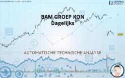 BAM GROEP KON - Täglich