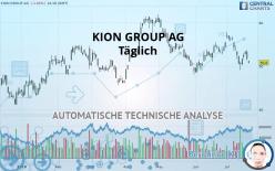 KION GROUP AG - Täglich