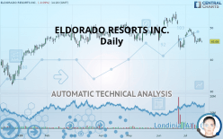 ELDORADO RESORTS INC. - Diario