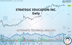 STRATEGIC EDUCATION INC. - Diario