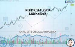RECORDATI ORD - Giornaliero