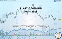 PLASTIC OMNIUM - Täglich