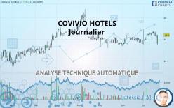 COVIVIO HOTELS - Täglich
