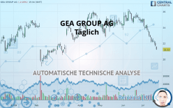 GEA GROUP AG - Dagelijks