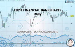 FIRST FINANCIAL BANKSHARES - Diario