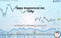 TEXAS ROADHOUSE INC. - Diario