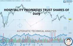 HOSPITALITY PROPERTIES TRUST SHARES OF - Diario