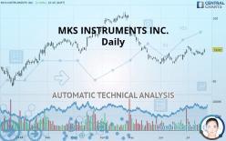 MKS INSTRUMENTS INC. - Dagelijks