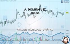 A. DOMINGUEZ - Dagelijks