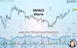 SNIACE - Diario