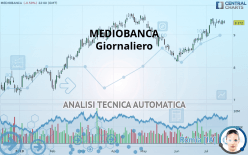 MEDIOBANCA - Giornaliero