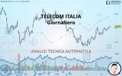 TELECOM ITALIA - Giornaliero