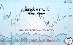 TELECOM ITALIA - Dagelijks