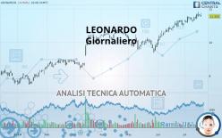 LEONARDO - Diario